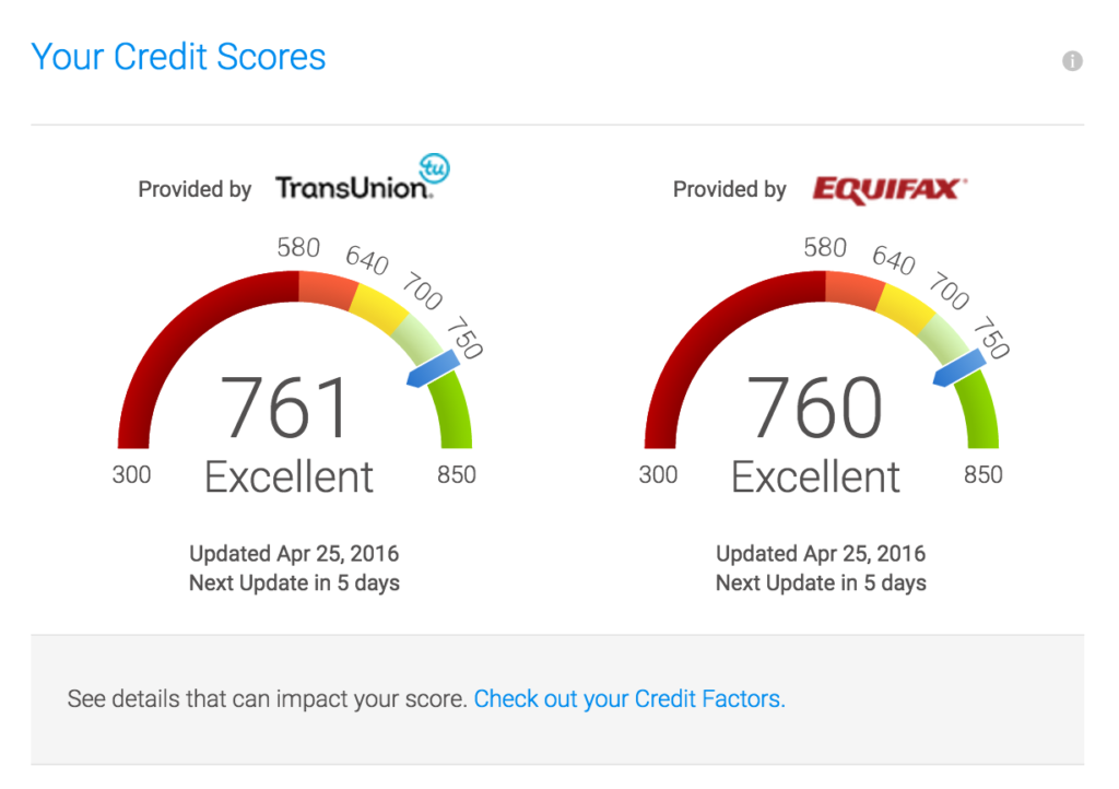 Credit Score Report >> Differences Between Credit Scores And Credit Reports Young Income