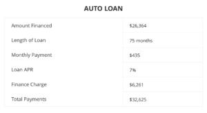 Original Loan